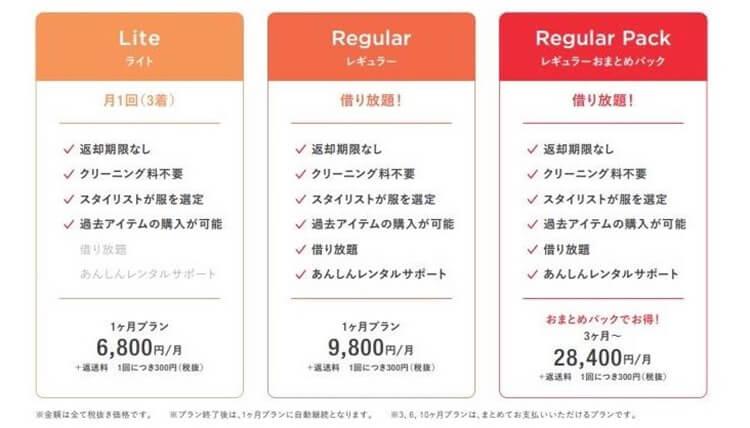 airCloset エアークローゼット エアクロ 月額利用料 口コミ 評判 レビュー 感想 特徴 メリット デメリット